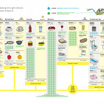 Reducing Your Water Footprint Infographic