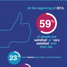 Mondays in 2013 Are Getting Better! Infographic