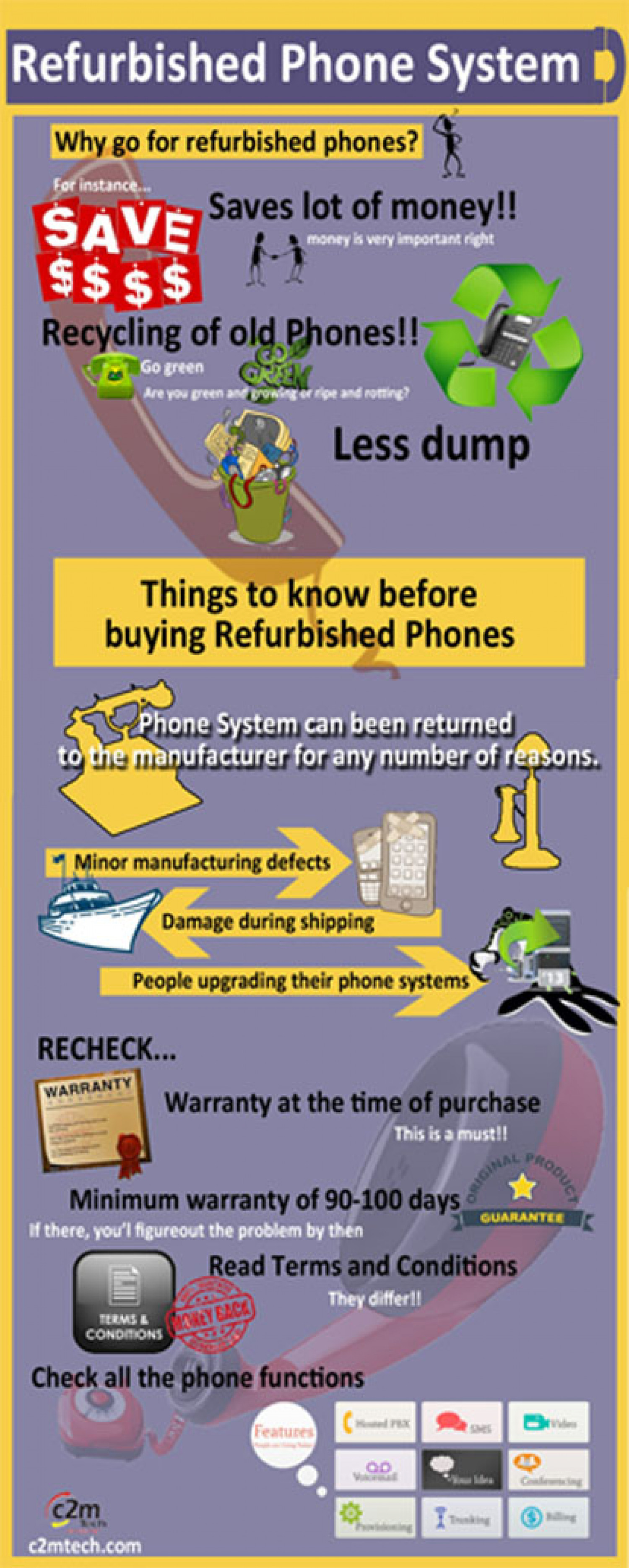 Refurbished Phone Systems Infographic