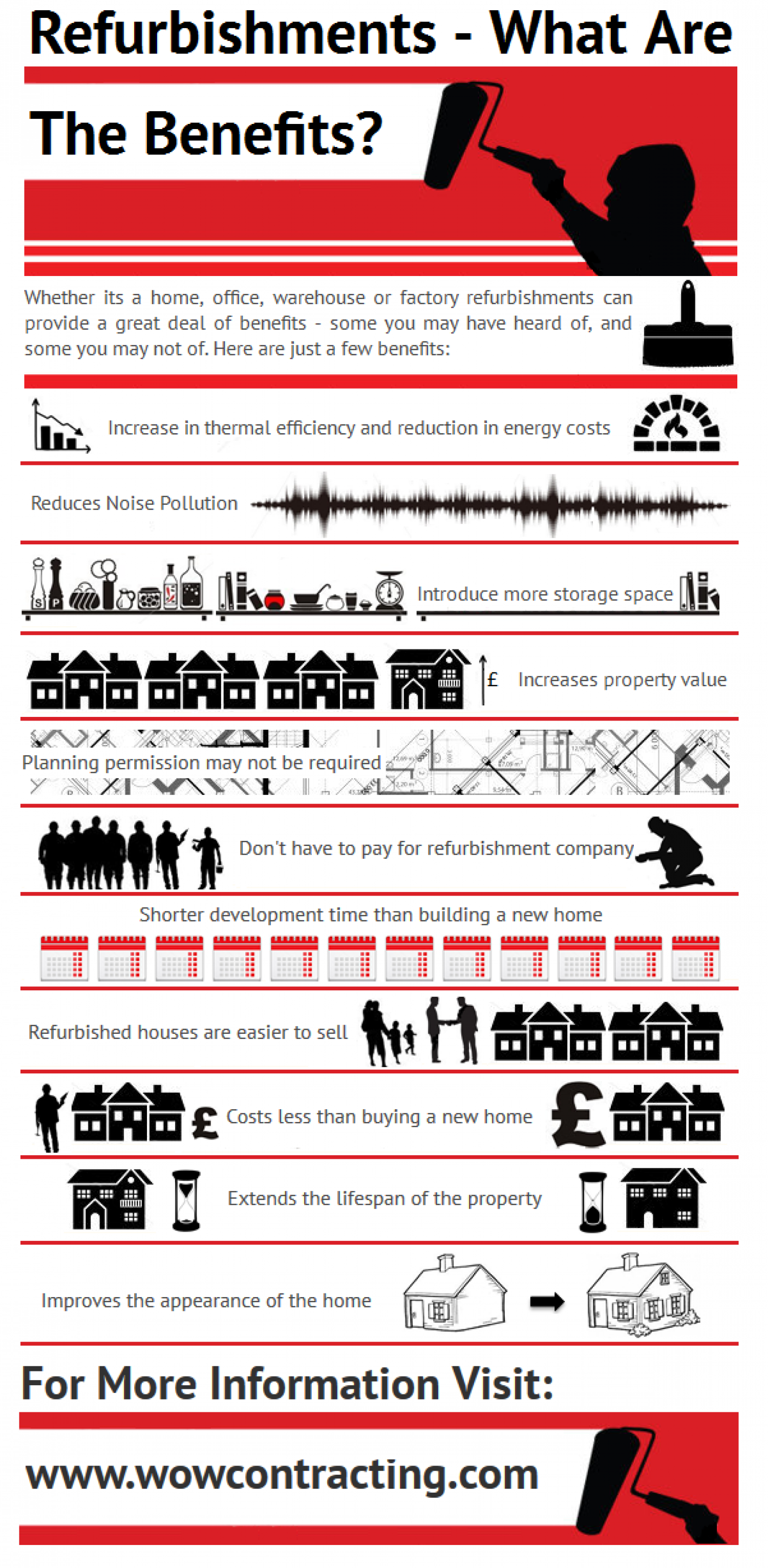 Refurbishments - What are the benefits? Infographic