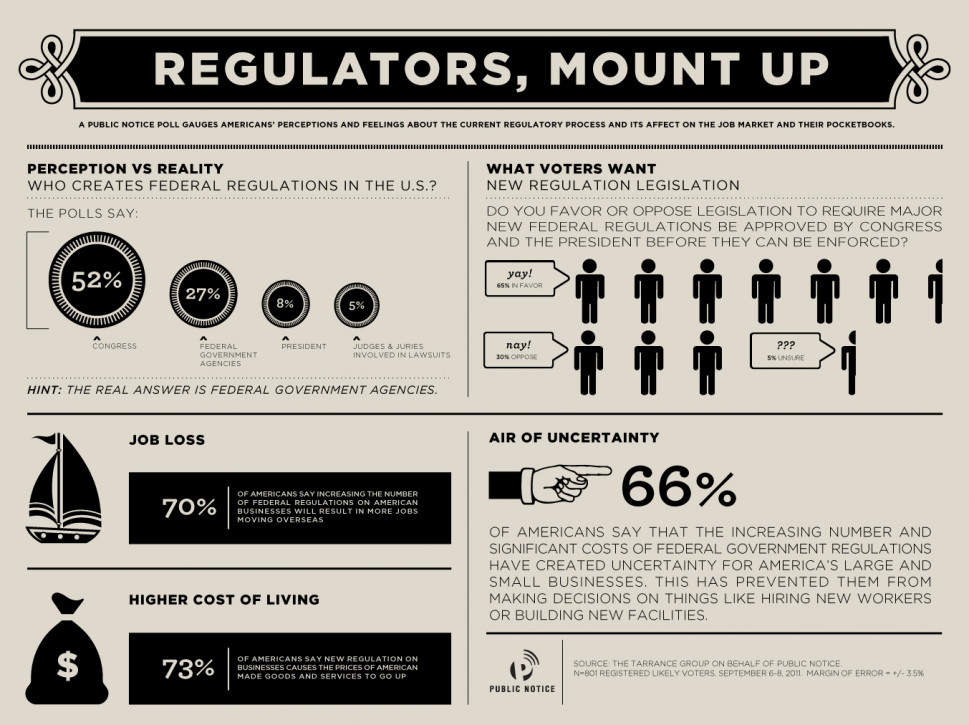 Regulators, Mount Up Infographic