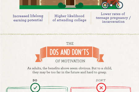 Reinvigorating Your Child's Desire To Learn Infographic