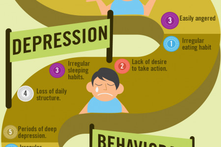 Relapse: Phases and Warning Signs Infographic