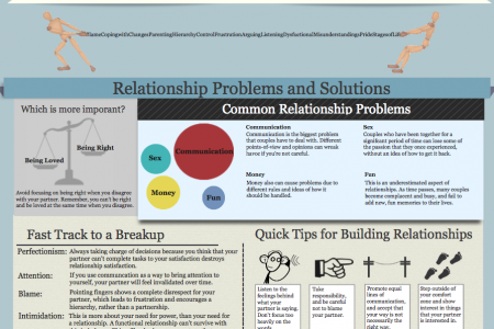Relationship Balance Infographic