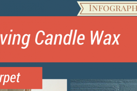 Removing candle wax from your carpet Infographic