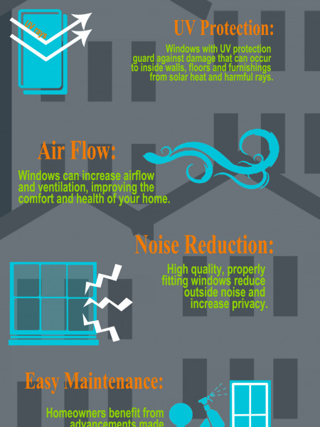 Replacement Windows  – Why so important?  Infographic