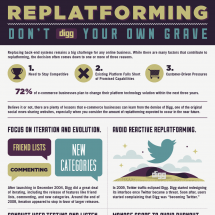 Replatforming: Don't Digg Your Own Grave Infographic