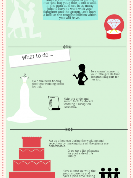 The Role of the Mother of the Bride Infographic