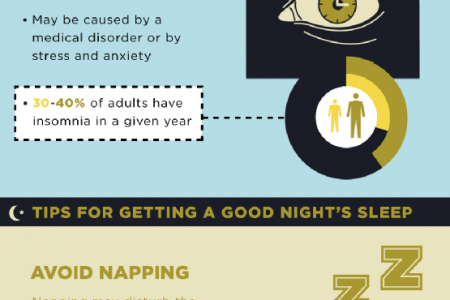 Rest Well with Good Sleep Hygiene  Infographic