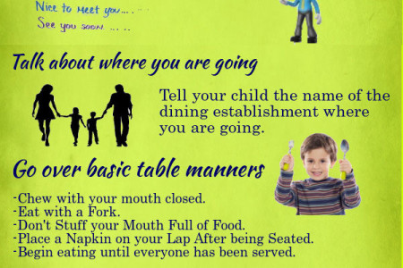 Restaurant Dining Manners to Kids Infographic