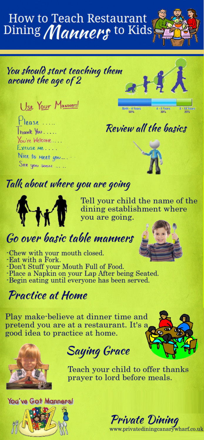 Restaurant Dining Manners to Kids