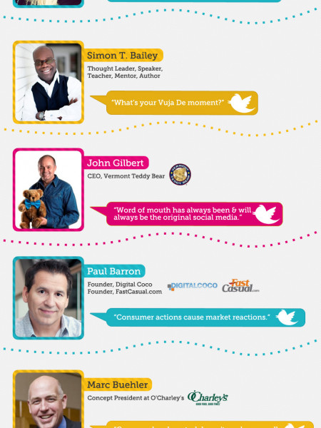 Restaurant Marketing - Summer Brand Camp Highlights 2012 Infographic