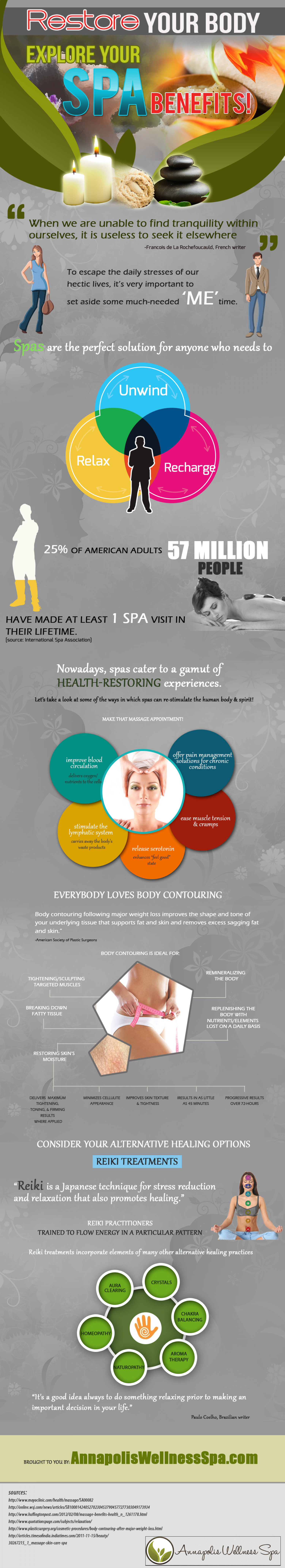 Restore your Body...Explore your Spa Benefits! Infographic
