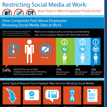 Restricting Social Media at Work  Infographic