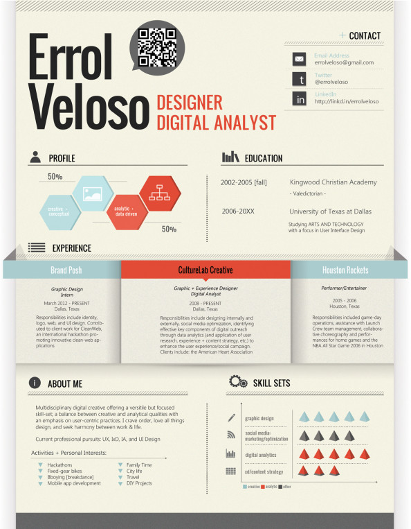 + Resume | Self Promotion Infographic