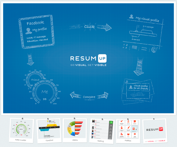 Resumup BluePrint Infographic