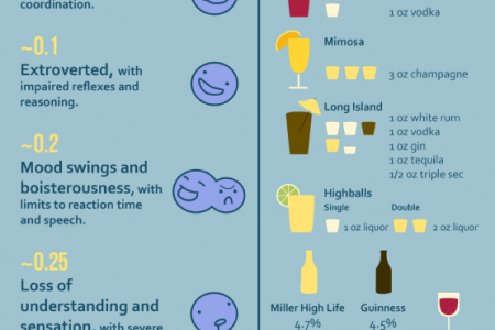 Rethink That Third Drink Infographic