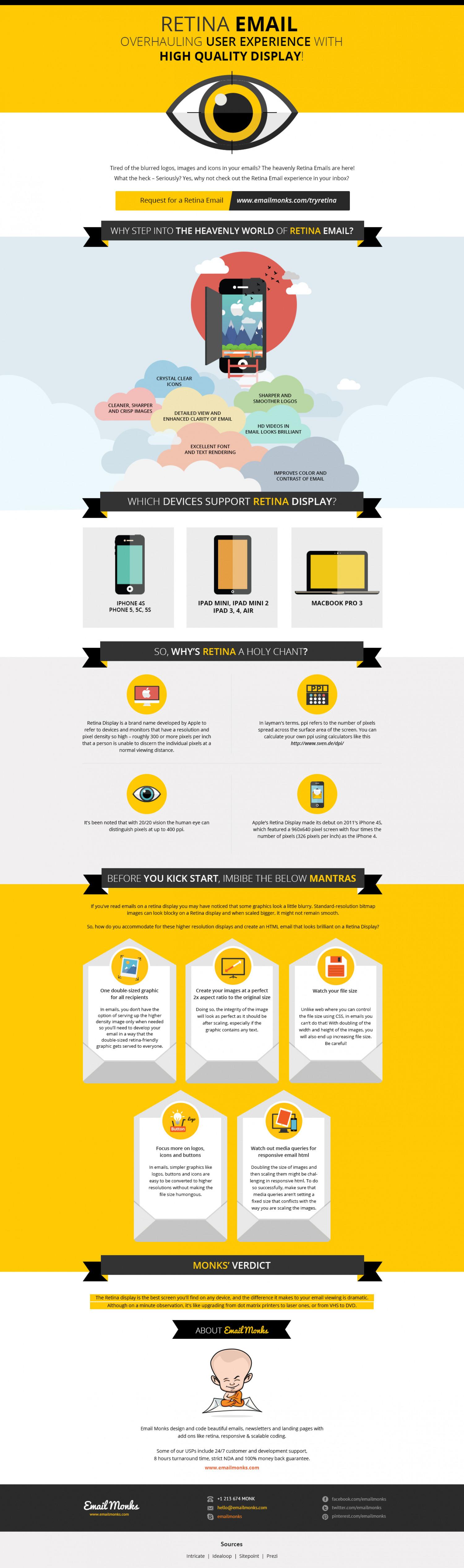 Retina Email – Overhauling User Experience with High Quality Display! Infographic
