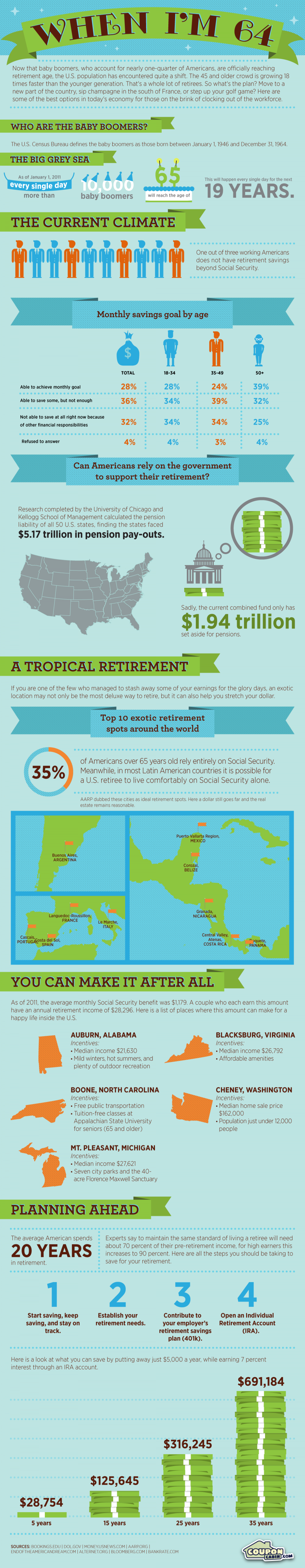 Retirement Planning: When I'm 64 Infographic