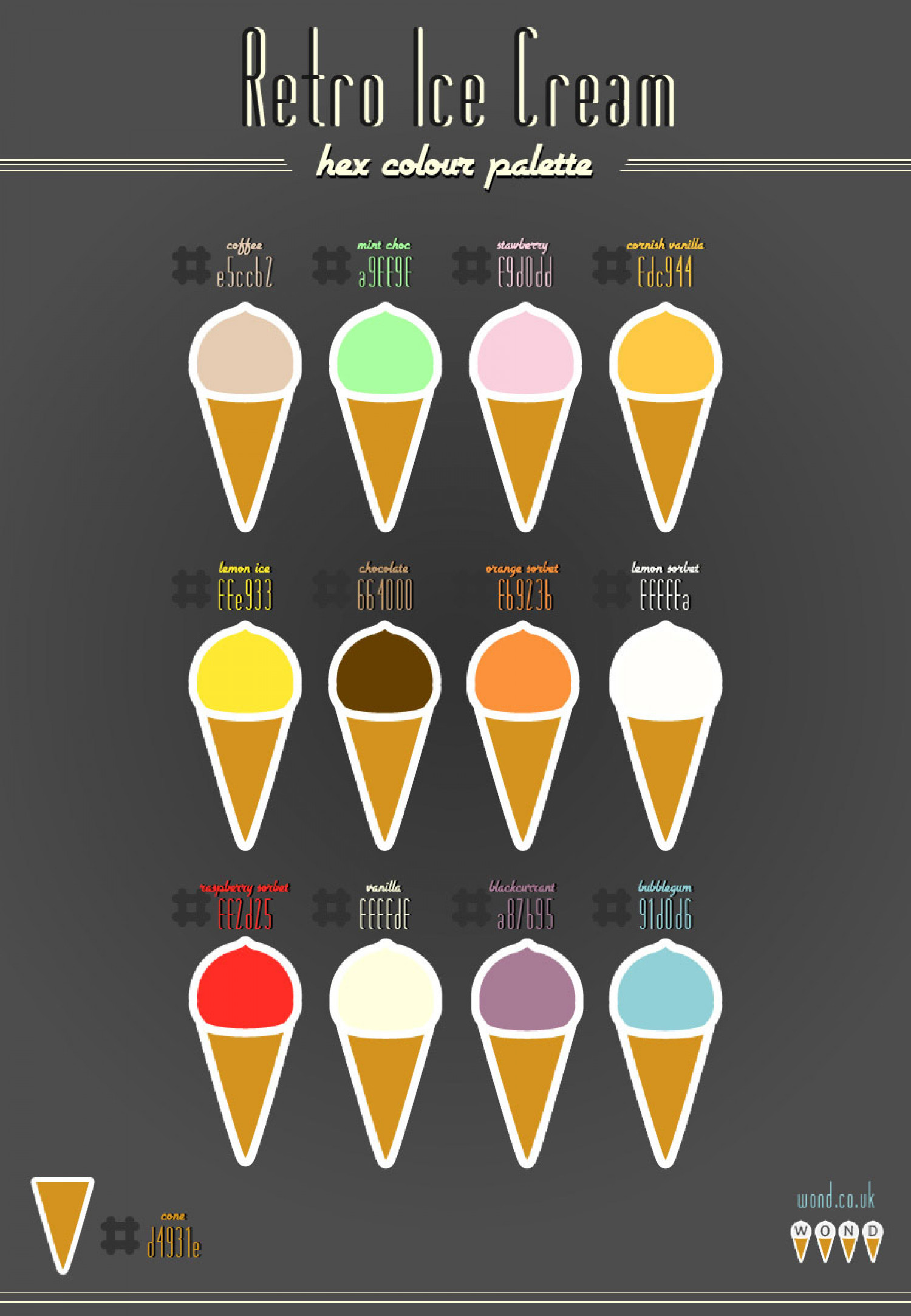 Retro Ice Cream Colour Palette Infographic