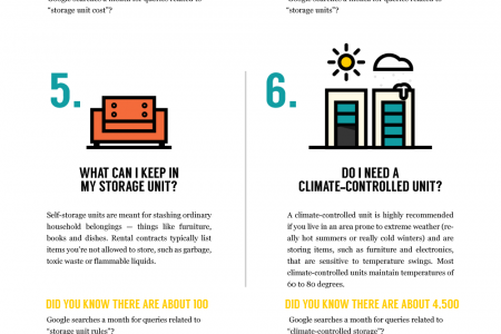 Revealing The Answers To Your Self-Storage Questions Infographic
