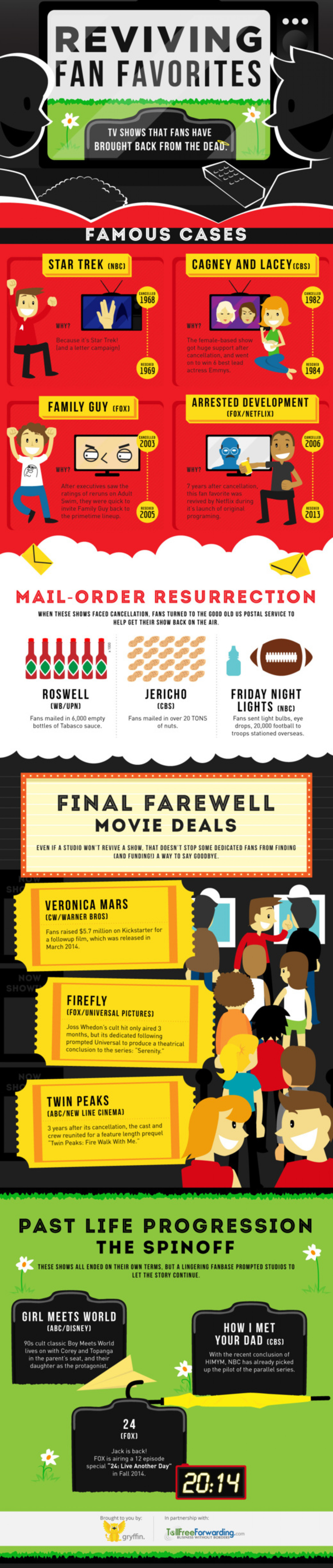 Reviving TV Fan Favorites Infographic
