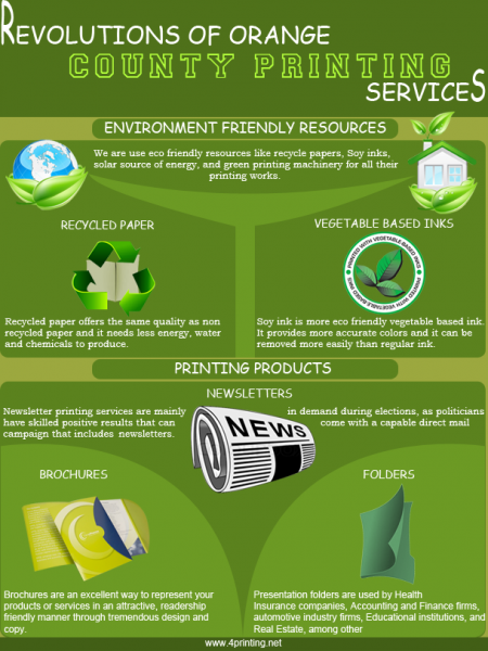 Revolutions of Orange County Printing Services Infographic