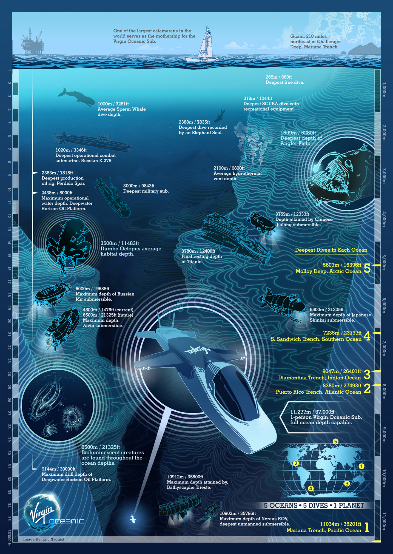 Richard Branson And Google To Map Ocean Floor Infographic