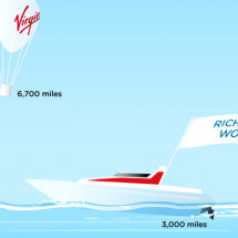 Richard Branson's World Records Infographic
