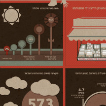richkid studio infographics Infographic