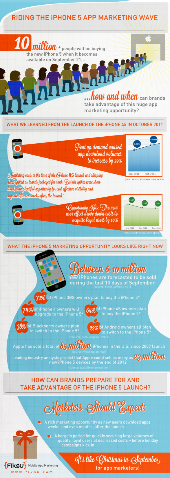 Riding The iPhone 5 App Marketing Wave