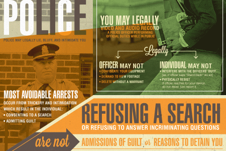 Rights to Remain Out of Prison Infographic
