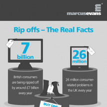 Rip offs - The Real Facts Infographic
