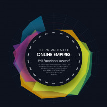 Rise and Fall of Online Empires Infographic