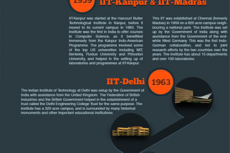 Rise of Indian Institute of Technology IIT Infographic