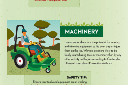 Riskiest Things Landscapers and Lawn Care Professionals Do Every Day Infographic Infographic