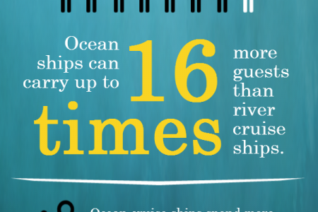 River Cruises vs Ocean Cruises Infographic