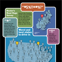 Road Rage Infographic
