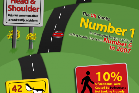 Road Traffic Accident (RTA) Stats - UK Infographic