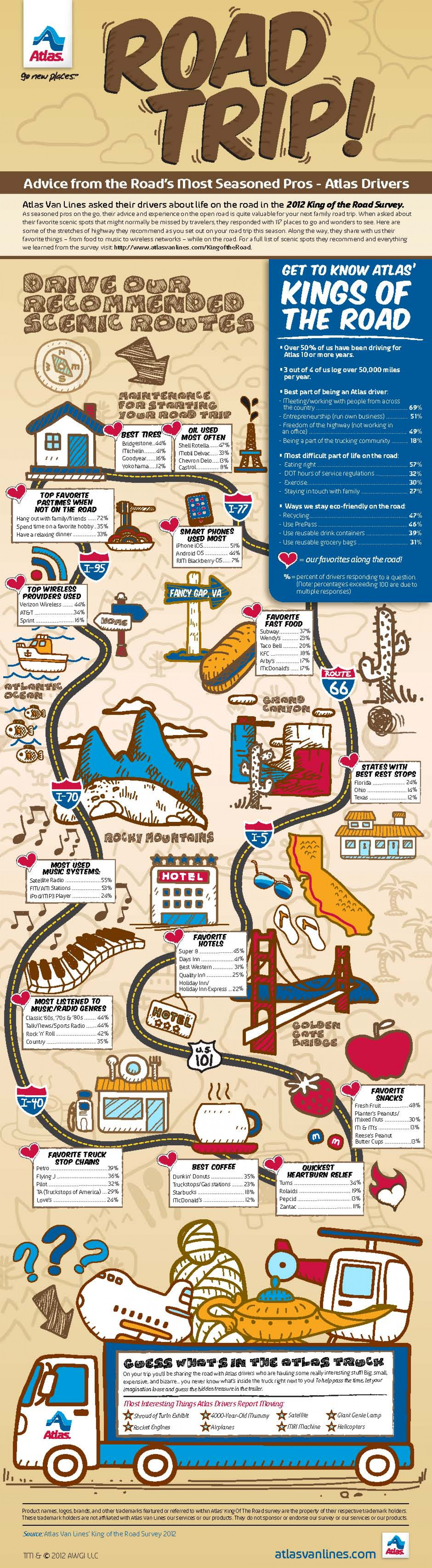 Road Trip Tips - Advice from the Road's Most Seasoned Pros Infographic