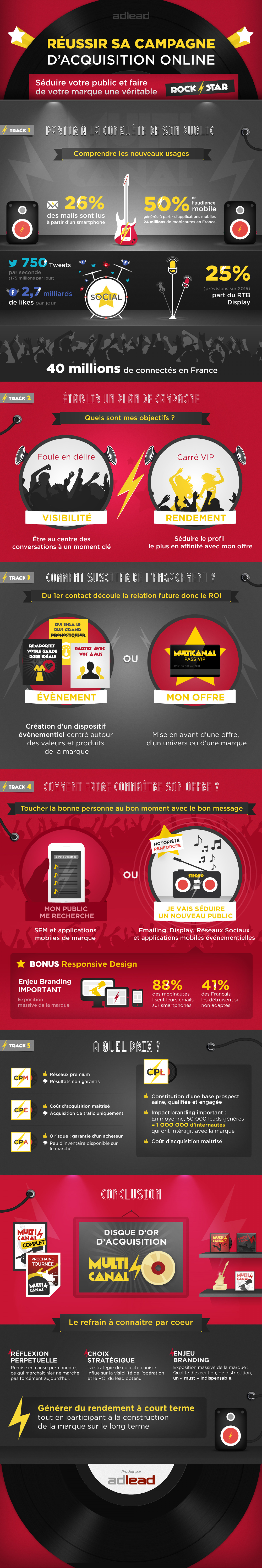 Rock Star Branding (french) Infographic