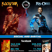 Rockstar vs Ra One Infographics Infographic