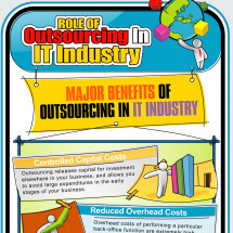 Role Of Outsourcing in IT Industry Infographic