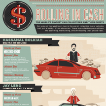 Rolling in Cash Infographic