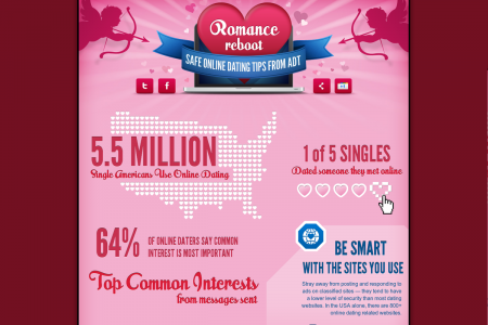 Romance Reboot: Safe Online Dating Tips from ADT Infographic