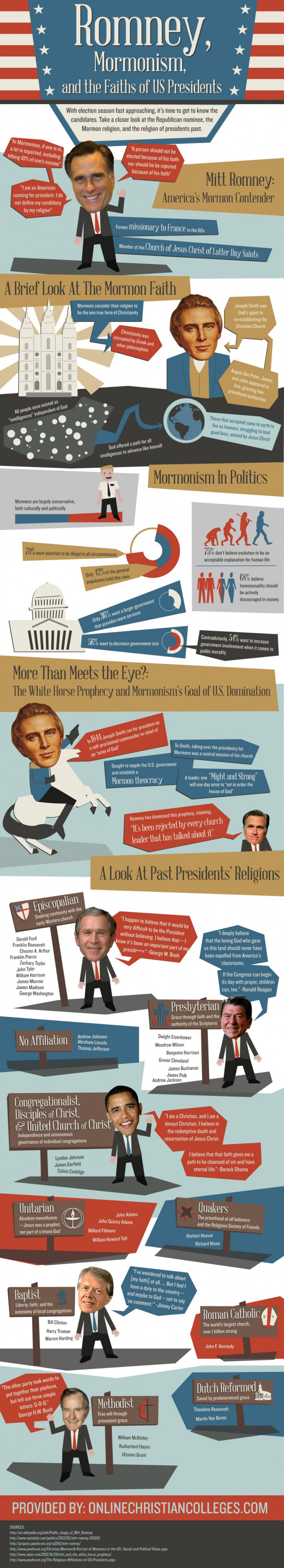 Romney, Mormonism and the Faiths of the US Presidents Infographic