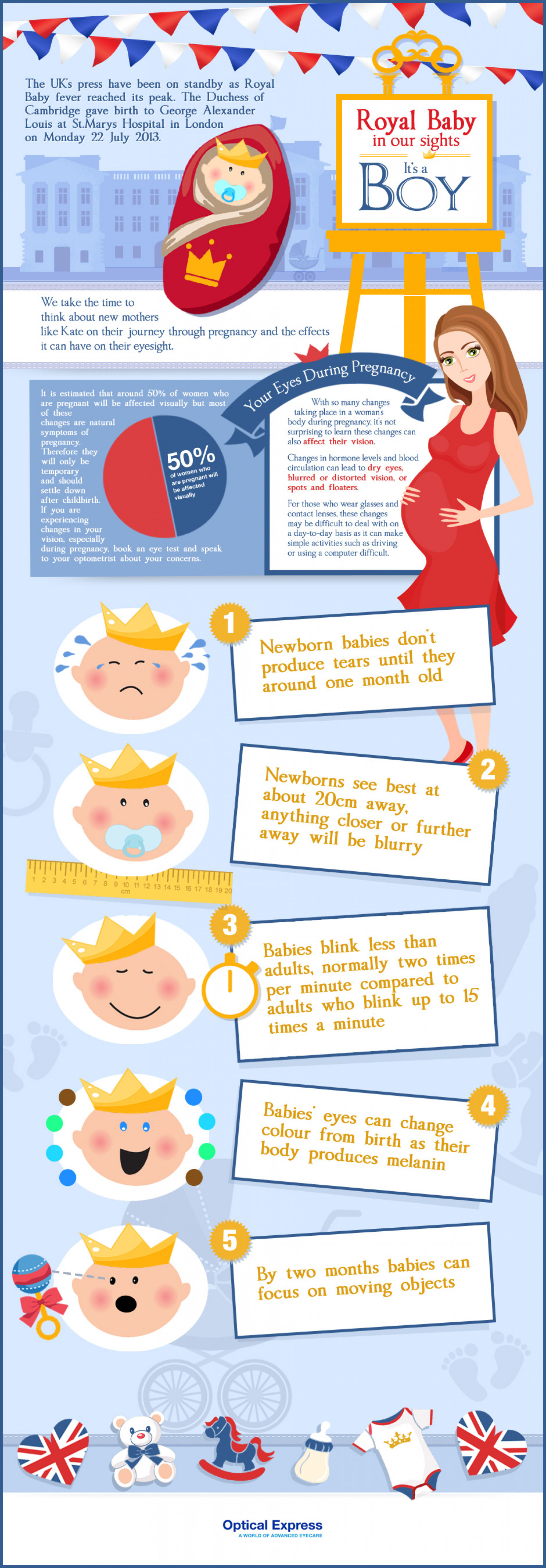 Royal Baby In Our Sights Infographic
