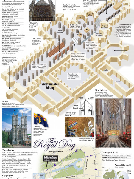 Grand Palace Infographic
