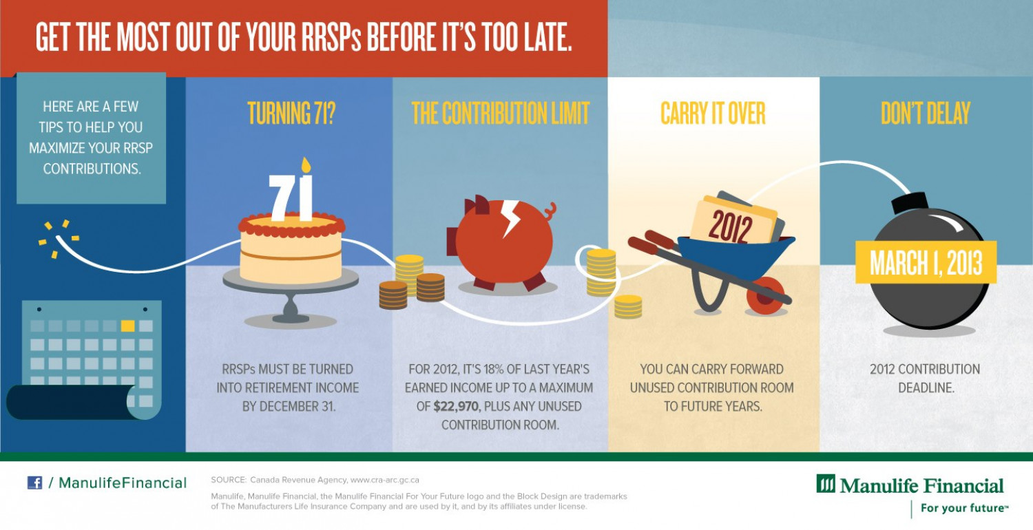Registered retirement savings plan tips Infographic