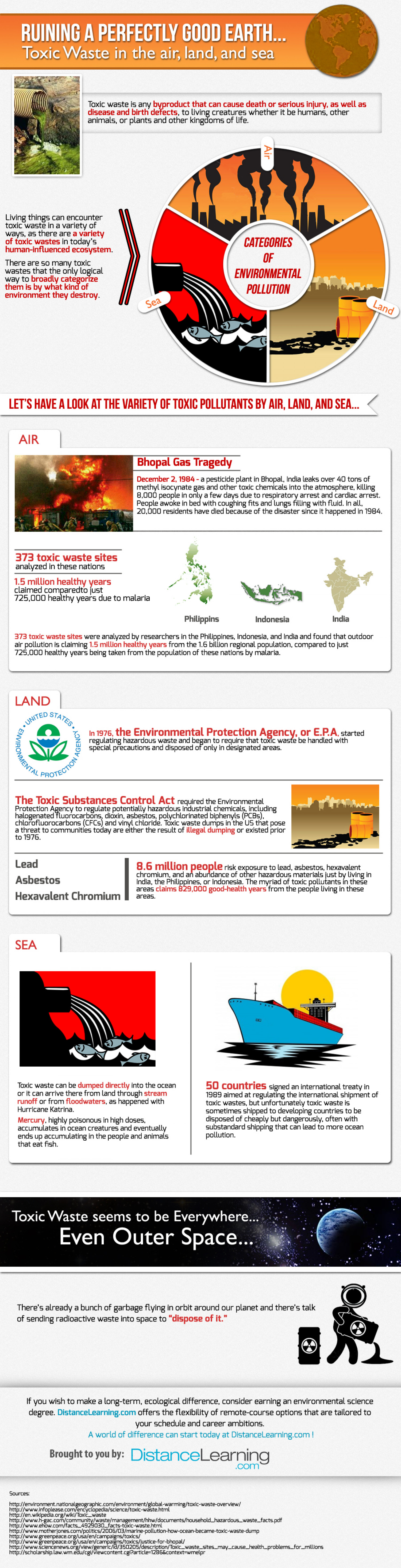 Ruining a Perfectly Good Earth... Toxic Waste in the Air, Land, and Sea Infographic